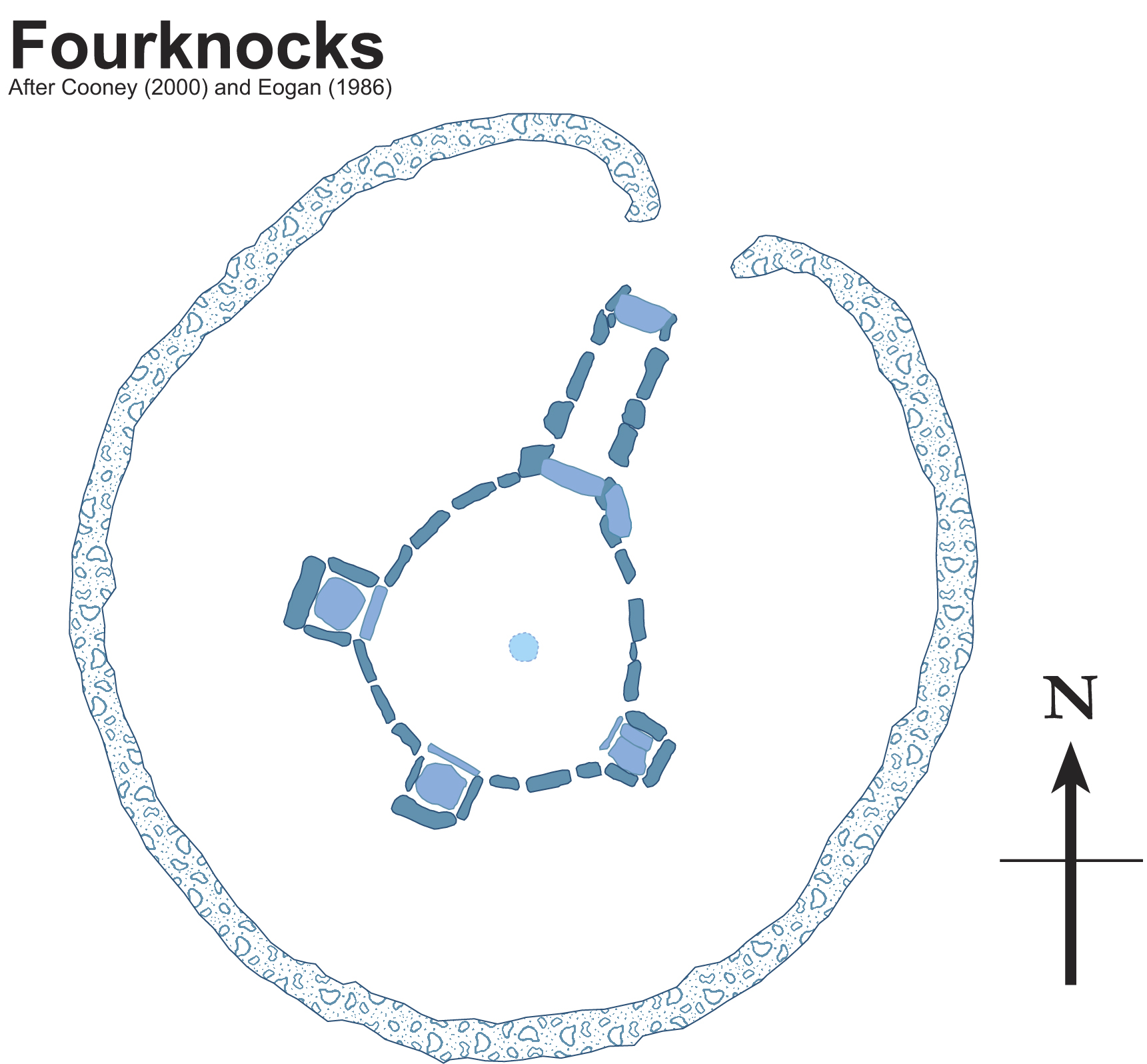 Plan of Fourknocks